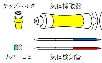 管 気体 検知