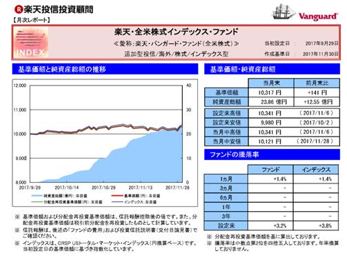 順調に成長 楽天 全米株式インデックス ファンド11月分レポート