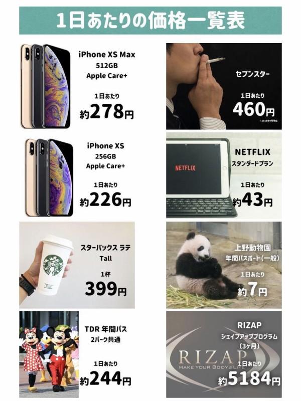 これ見ると新型iPhoneってめちゃ安いな!