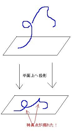 広中平祐 : 数学って面白い!?