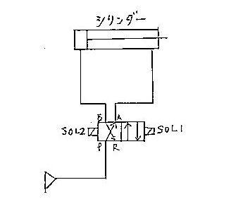 インター ロック 回路