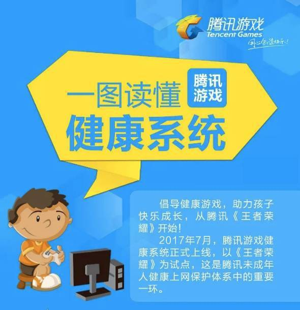 中国テンセント、12歳以下は全ゲーム1日1時間などの制限を導入!顔認証と公安DBの比較による実名認証