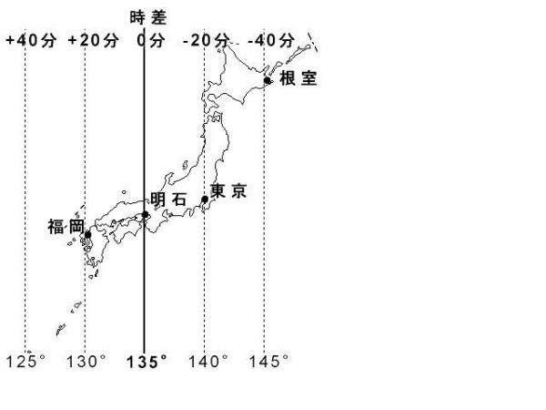 7月13日 今日のひと言話し 日本の標準時間って : guusan313のきまぐれblog