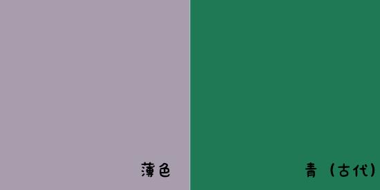 紫苑色 : 着物のよろず 針箱