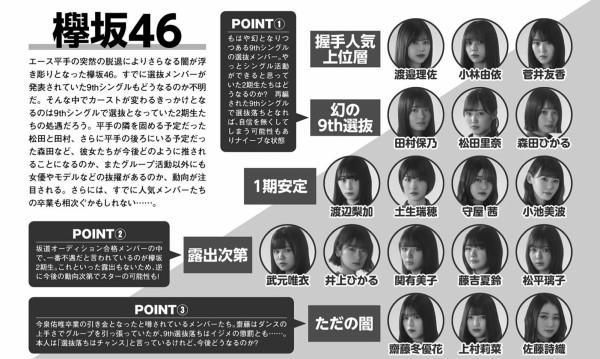 欅坂46 イジメファイブ 特定