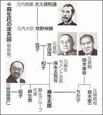 麻生家 家系図