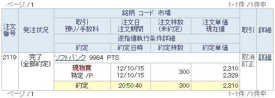 ソフトバンク株価pts