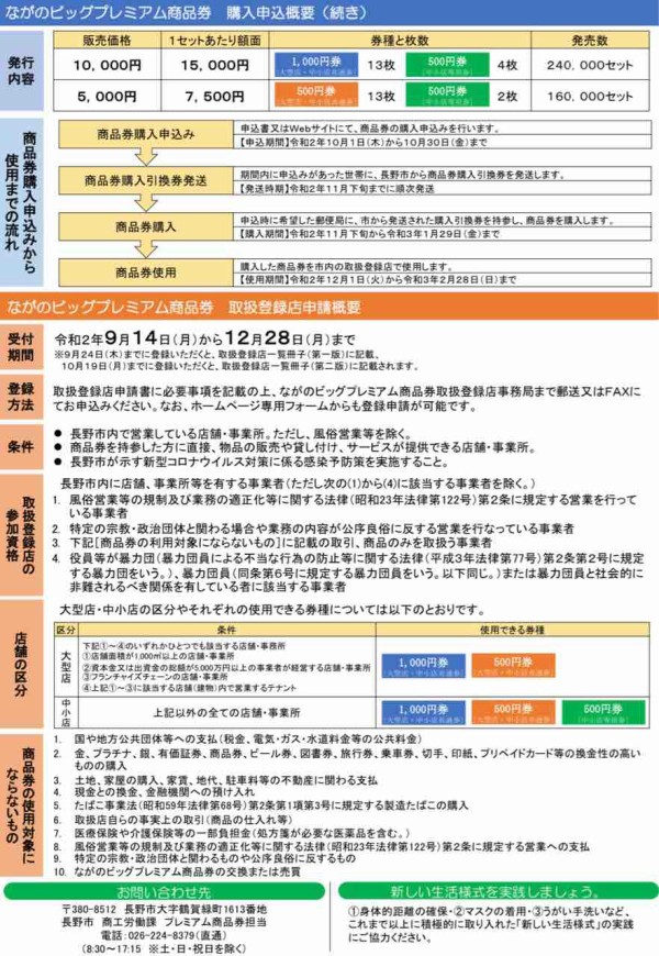 長野 市 商品 券 プレミアム