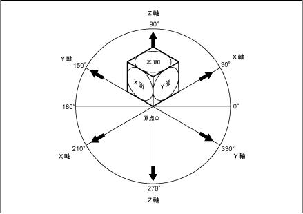 Illustratorで描くテクニカルイラスト講座で使う操作について テクニカルイラストレーション技能士のブログ