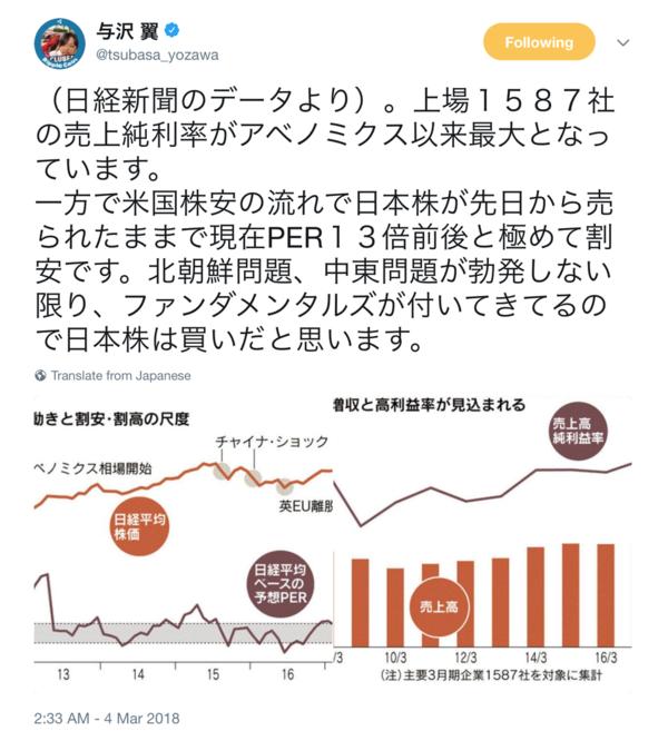 日経平均perを巡って 与沢翼さん リップルの国内外株式 投資信託のお話