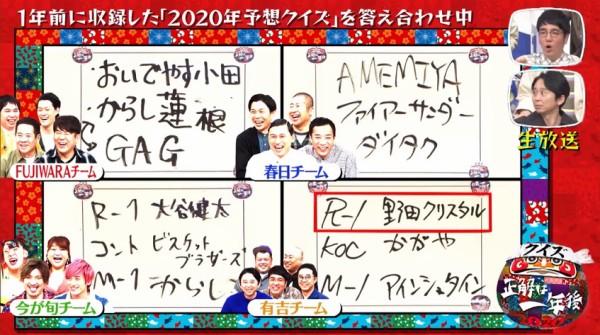 2020 志村 鶴瓶