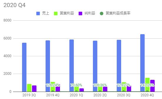 株価 ブロード コム ブロードコム(Broadcom Limited)株価&チャート情報:MONEY