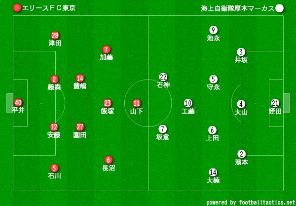 関東リーグ2部 前期第6節 エリースFC東京-海上自衛隊厚木マーカス ...