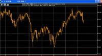 リアルタイム Wti 原油 原油価格の見方と違い(WTI原油・ドバイ原油・ブレント原油) 株初心者のための株式投資と相場分析方法
