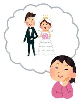 【お花畑】デキ婚で挙式をしていない友人Aに、友人Bが「ドレス貸すから写真だけでも…」と提案したら大暴走。→友人A「私の結婚式をプロデュースして!(お金はお前ら負担)」