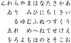 姓名判断 旧字体 虎の舞