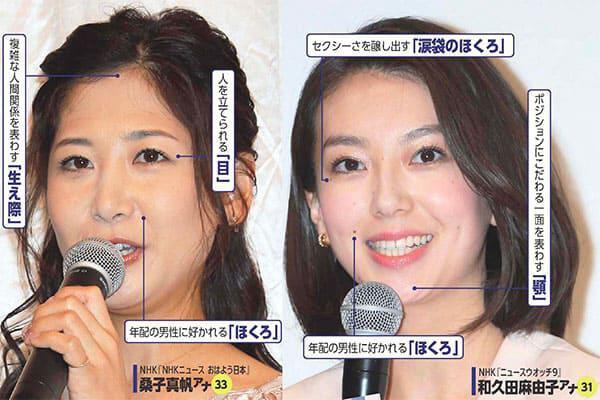 ウォッチ キャスター ニュース 和久田 9
