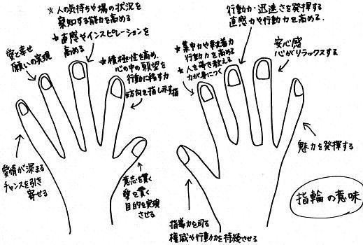右手 の 小指 指輪 意味
