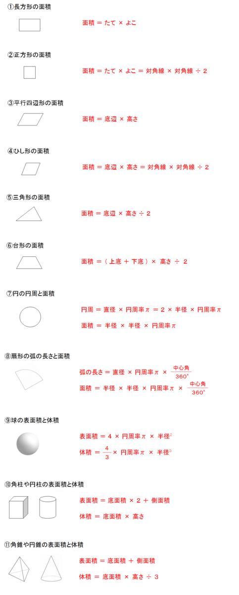 空間 図形 公式 空間図形角柱・角錐(すい)・円柱・円錐の体積の求め方中学数学定期...