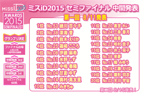 ジュニアアイドルの黒宮れい(13)、ミスiDの中間発表11位でぶちギレ ...