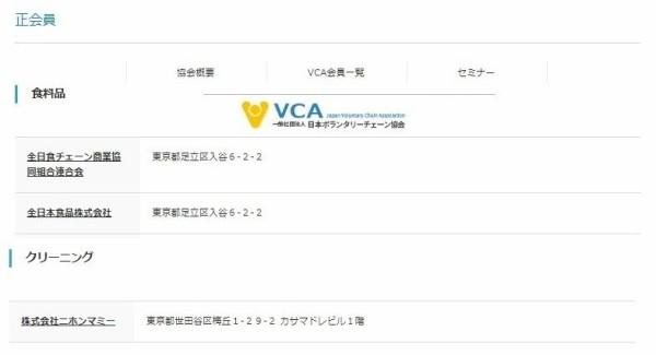 日本 ボランタリー チェーン 協会