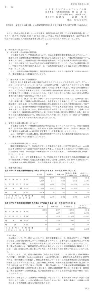 クレア ホールディングス 株価