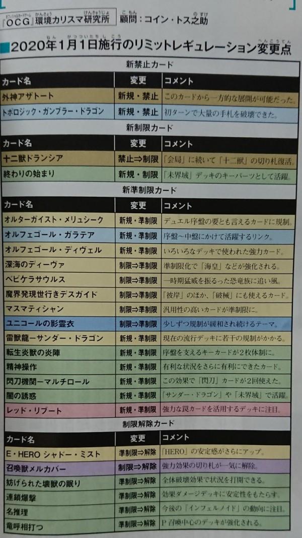 リミット 2020 遊戯王 レギュレーション リミットレギュレーション (禁止・制限・準制限カード)