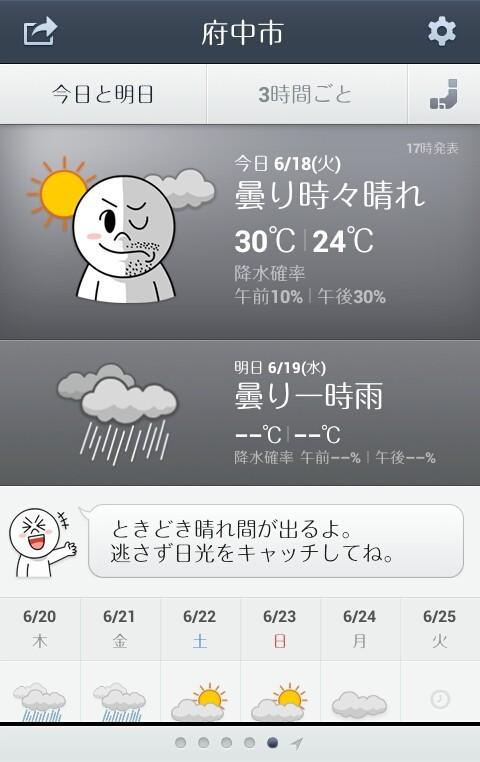 府中市 天気