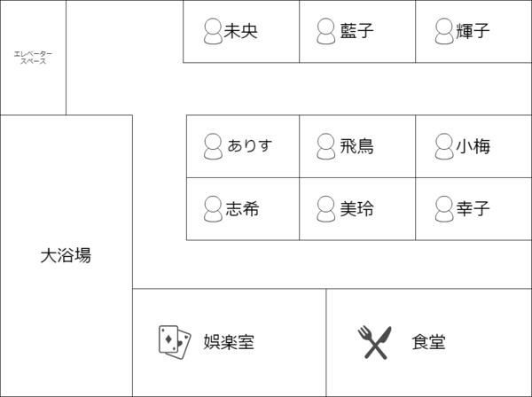 モバP「人狼ゲーム風犯人当て番組開催!」【ミステリ】