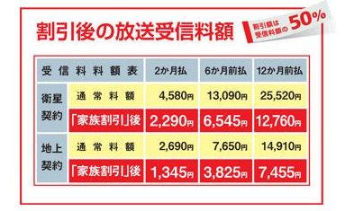 料 Nhk 確認 受信 全世帯徴収、見送り確認 NHK受信料、支払い義務化議論―総務省会議:時事ドットコム