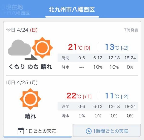 天気 予報 久留米