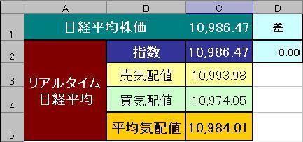 株価 リアルタイム 日経