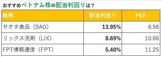 タワー 株価 チャイナ