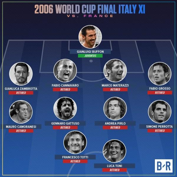 イタリアがW杯出れないってかなり損失大きいんじゃね