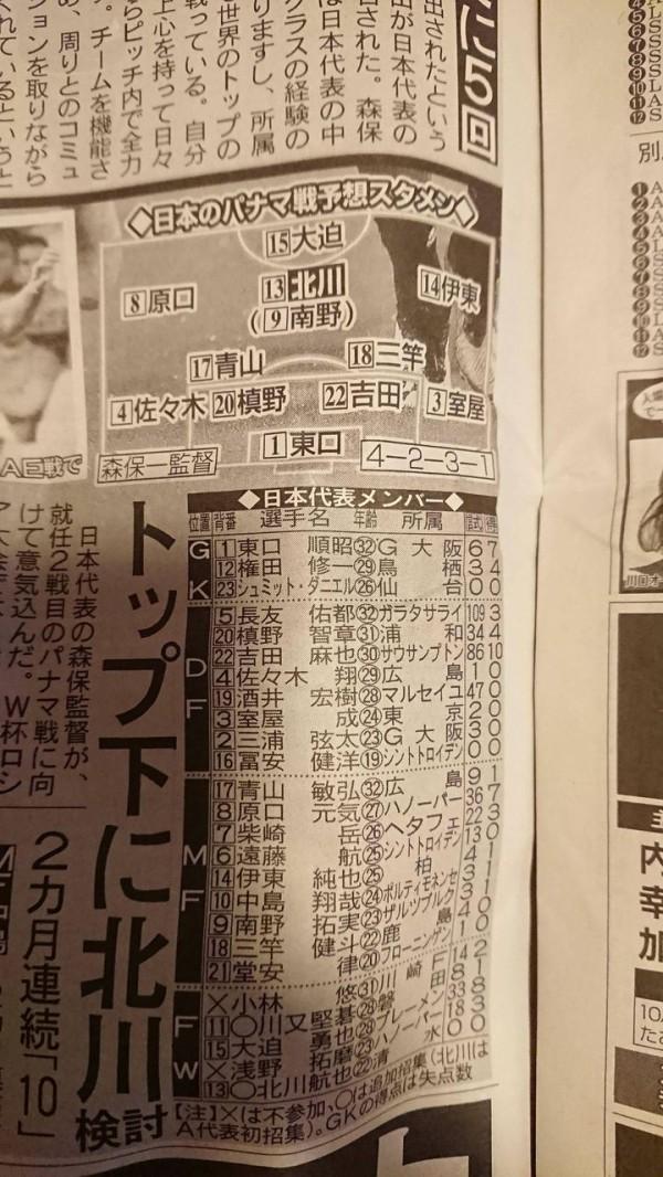 日本代表パナマ戦スタメン予想、各紙で割れる!日刊ではトップ下に北川!