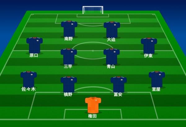 【 日本代表 vs パナマ 】前半終了!南野拓実の2試合連続ゴールで日本が先制!1-0で折り返す!