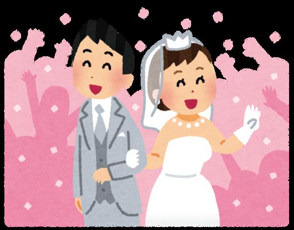 結婚式に来てるんやけど幸せ空間すぎてキツすぎるwwwww