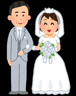 40代の男と20代の女との結婚が激増!その割合がハンパないwww