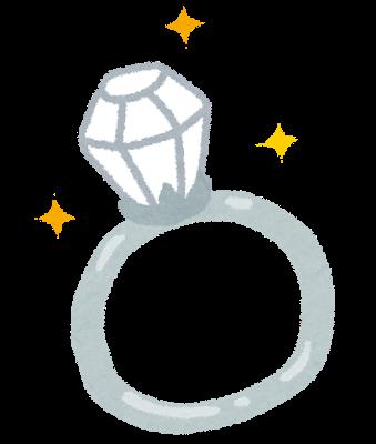 38歳♀「彼氏のお金で200万の婚約指輪を買ったらキレられました。意味が分かりません」
