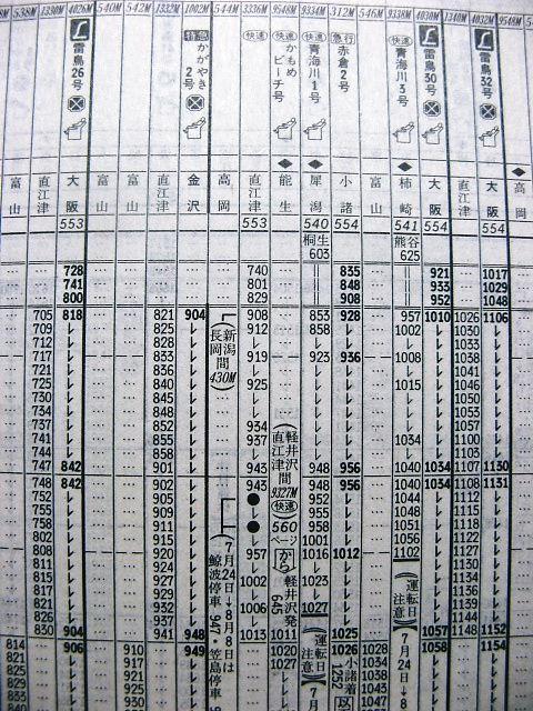 時刻 北陸 上り 新幹線 表 長野から東京 時刻表(JR北陸新幹線(長野経由))