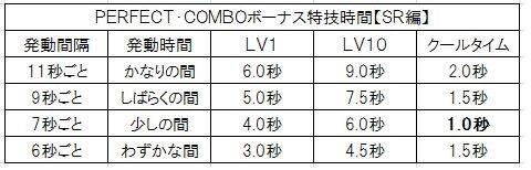 センター効果/特技(デレステ) - アニヲタ ...