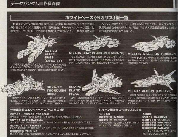 ガンダムのペガサス級強襲揚陸艦ってどれくらい種類があるんだ ...