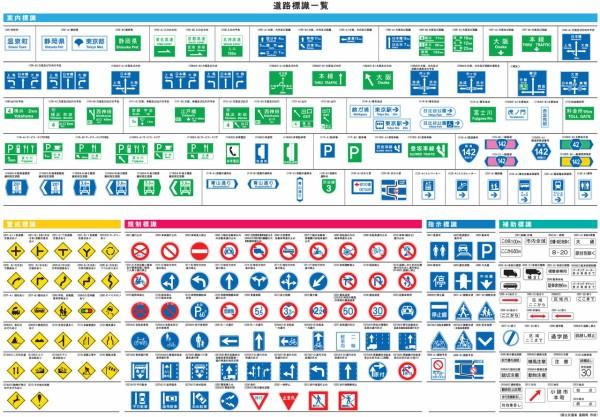 道路標識コンプリートを目指すことにした話 : 国道系。