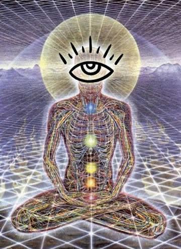 buddhic-body