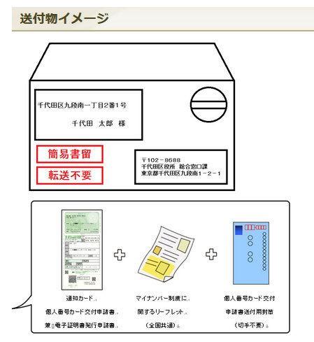 機構 システム 情報 地方 団体 公共