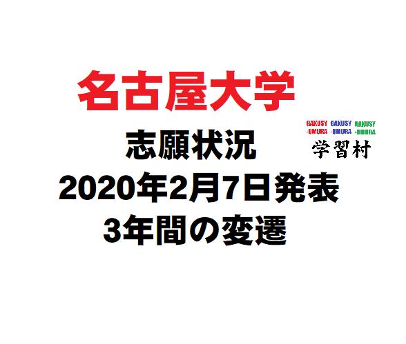 状況 名古屋 出願 市立 大学