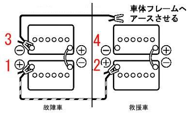 車 バッテリー 繋ぎ 方
