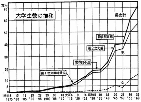 部数 推移 朝日 新聞 発行 朝日新聞の新聞発行部数の推移。【1970年から2020年までの50年間】