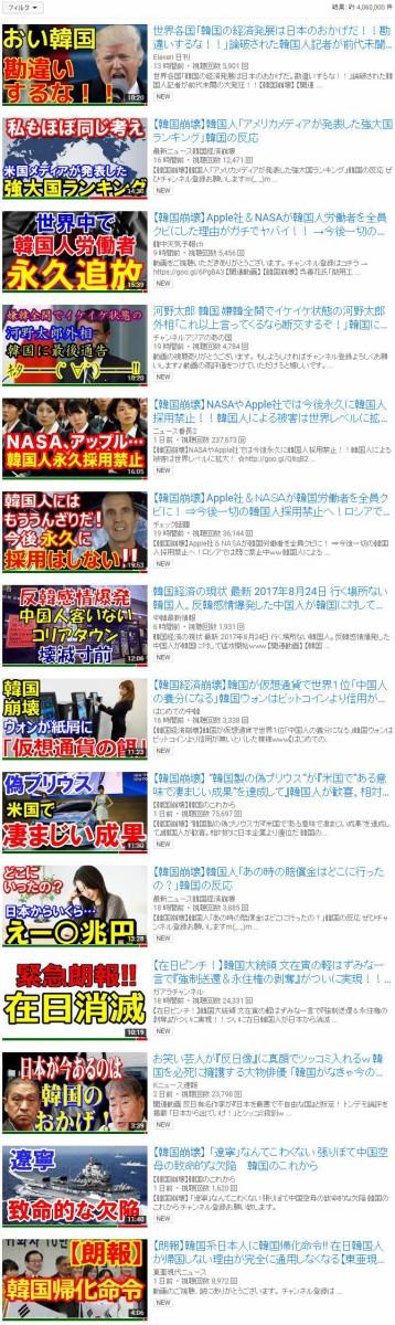 ニュース youtube 崩壊 韓国