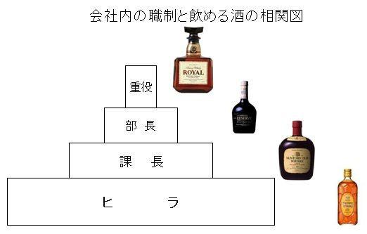 ウイスキー ダルマ